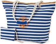 BZ 5324 plážová taška blue